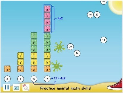 Crackers and Goo - A Fun Math Practice App | Math sites for Middle Schoolers | Scoop.it