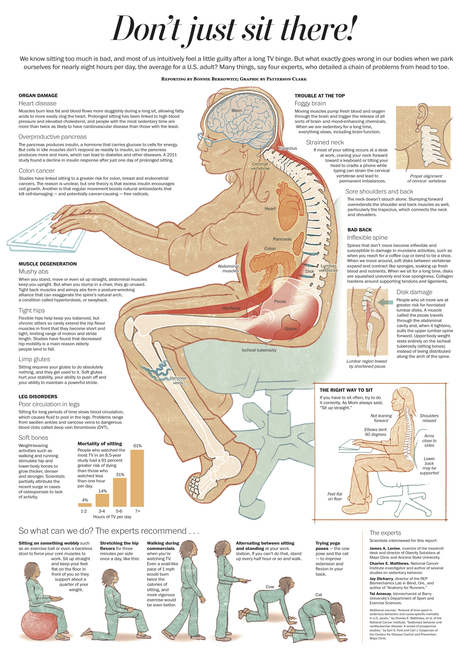 This Infographic Will Show You How Harmful Sitting Too Much Is | Aprendiendo a Distancia | Scoop.it