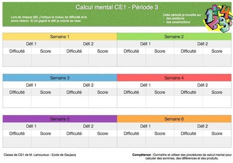 Tablettes et calcul mental | Ardoises numériques et apprentissages | Scoop.it