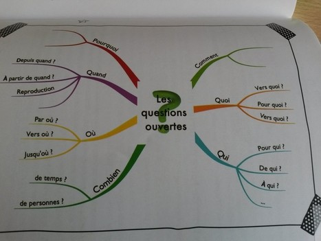 Mes 14 outils indispensables pour apprendre efficacement | Technologies numériques & Education | Scoop.it