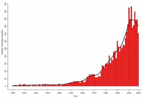 Statistiques sur les catastrophes naturelles : cyclones, inondations, volcans, séismes... - notre-planete.info | Développement durable et efficacité énergétique | Scoop.it