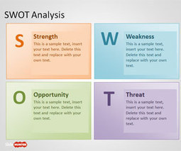 Free SWOT Analysis PowerPoint Template - Free PowerPoint Templates - SlideHunter.com | SalesPortal | Scoop.it