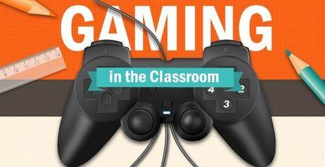 Infographie | Les jeux vidéo, c'est bon pour la santé et l'enseignement ! | L'éducation et les nouvelles technologies | Scoop.it