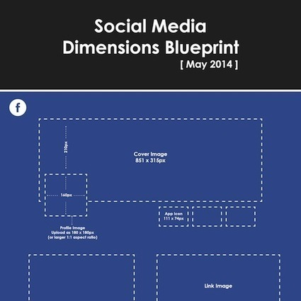 Social Media Dimensions Blueprint | Social Media Today | CarlosJavier_76 | Scoop.it