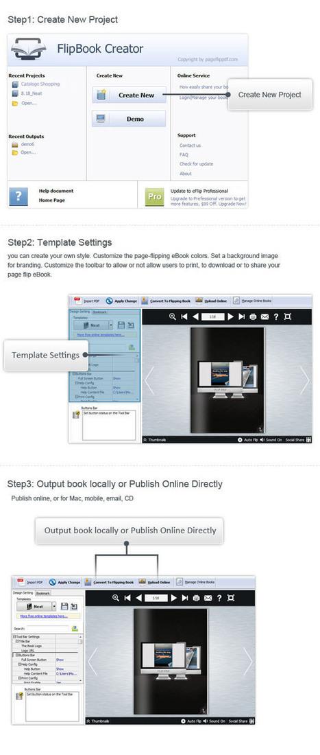 FlipBook Creator - Cool Flipbook Software | Elenna's place | Scoop.it