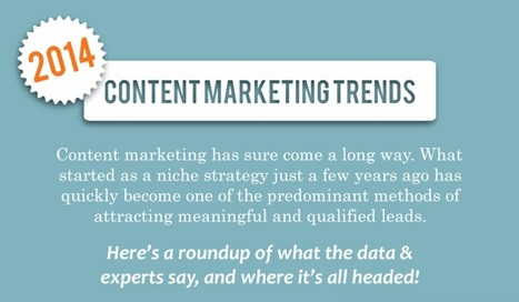Where Is Content Marketing Headed In 2014 | Internet Billboards | Marketing Revolution | Scoop.it