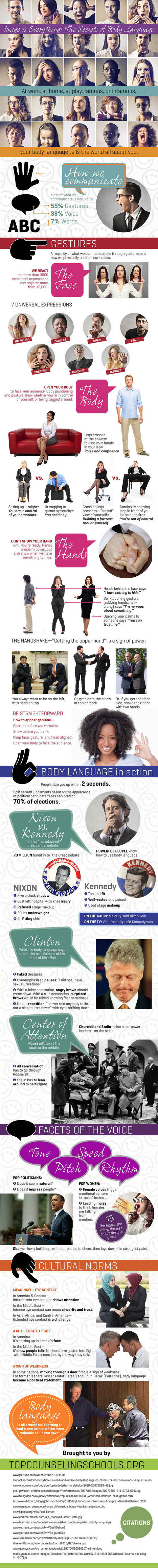 The Secrets of Body Language Infographic - Best Infographics | Digital-News on Scoop.it today | Scoop.it