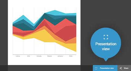 New look of Infogram   Digital Presentations in Education   Scoop.it