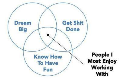 The Three Qualities of People I Most Enjoy Working With | LinkedIn | Neemann's News | Scoop.it