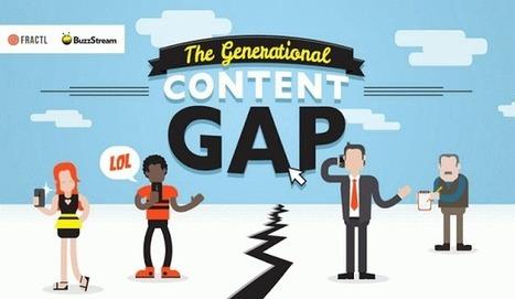 Comment les générations consomment le contenu sur internet | Entrepreneurs du Web | Scoop.it