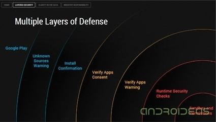 Según el jefe de seguridad de Android, los antivirus no son necesarios | Androideas | Scoop.it
