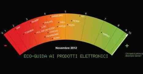 Ecoguida Greenpeace 2012: le 10 aziende di elettronica piu' rispettose dell'ambiente | Tecnologia Verde | Scoop.it