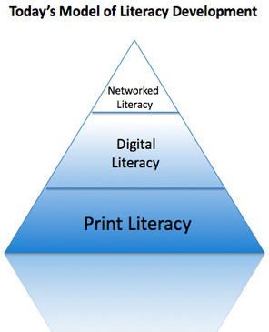 Digital Literacy vs Networked Literacy | The Thinking Stick | The 21st Century | Scoop.it