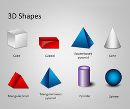 FREE Pyramid PowerPoint Shapes Template | Pyramid | Scoop.it