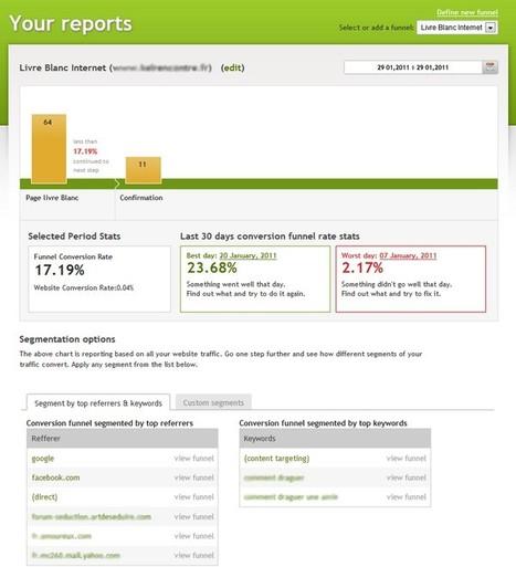 13 astuces avec Google Analytics   ConseilsMarketing.fr   Agence Web Newnet   Actus Google et autres Serp's   Scoop.it