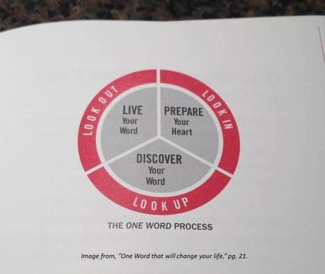 One Word Away From Transformation   Leadership Primer   Scoop.it