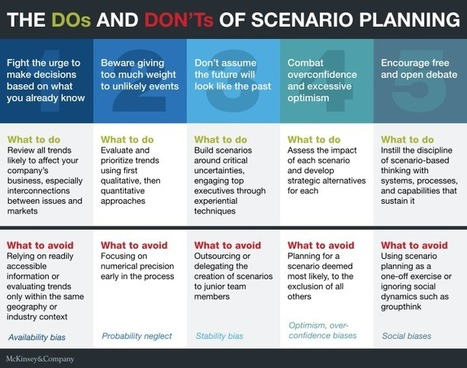 Overcoming obstacles to effective scenario planning | McKinsey & Co | Scenario Planning & Strategy Playbook | Scoop.it