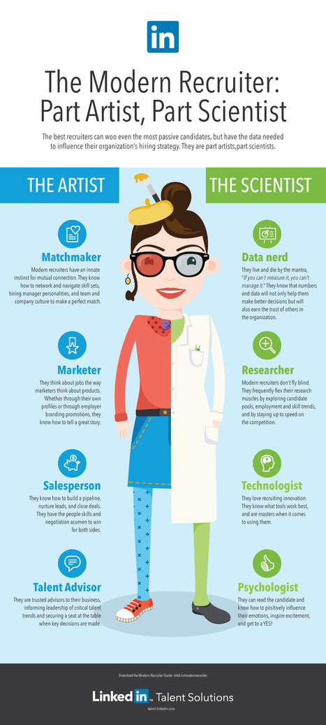 What Makes Up the Modern Recruiter? [INFOGRAPHIC] | Talents beyond borders | Scoop.it
