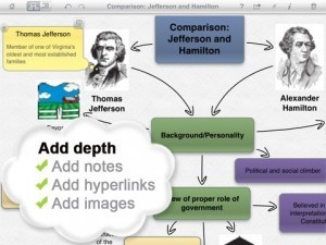 Mind Maps: Inspiration Maps Turns iPad Into Knowledge Creation Tool | Wiki_Universe | Scoop.it