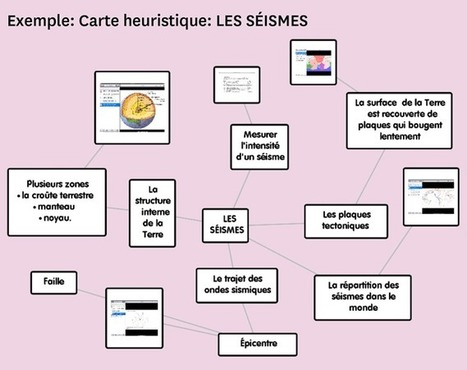 Évaluer autrement, restituer plus globalement | Canadian Education Association (CEA) | ma mémoire externe - mindmapping | Scoop.it
