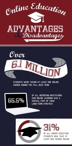 Advantages and Disadvantages of Online Education Infographic | Education with Mrs Callaghan | Scoop.it