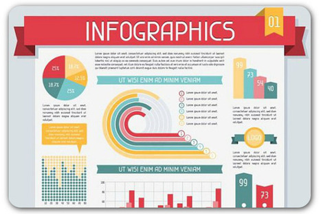 Why and how communicators should create infographics | Visual Thinking | Scoop.it