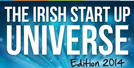The Irish Startup Events of 2014 - Infographic | Entrepreneurship | Scoop.it