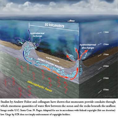 Scientists Describe Job's 'Springs of the Sea' | Conformable Contacts | Scoop.it