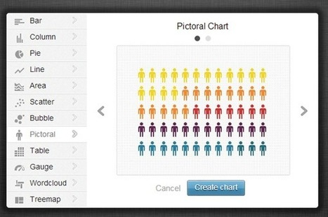 Infogram. Crea infografías de forma fácil y rápida. | Wepyirang | Scoop.it