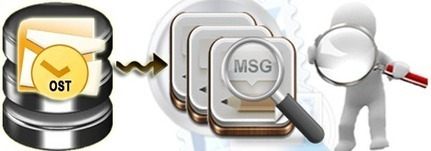 OST to MSG Converter | Recover OST to MSG | Convert OST to MSG | Perfect Data Solutions | Scoop.it
