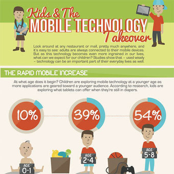 Kids and the Mobile Technology Takeover | Tuti's Digital Learning Daily | Scoop.it