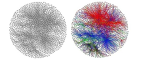 Most Influential Emotions on Social Networks Revealed  | MIT Technology Review | Web 2.0 et société | Scoop.it
