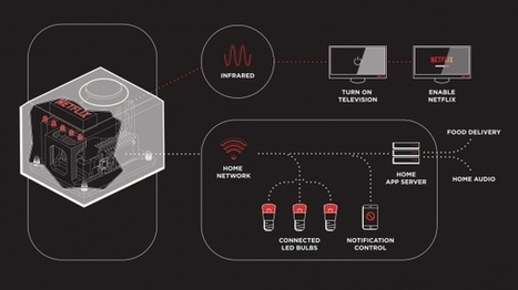 Netflix Switch Lets You Netflix And Chill With The Push Of A Button | IoT | Scoop.it