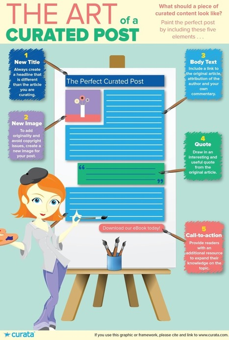 Content Curation: The Art of a Curated Post [Infographic] | Teaching and Learning English through Technology | Scoop.it