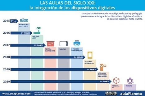 Tablets e Quadros Eletrónicos conquistarão as aulas em 2018 (Infográfico) | Educação a Distância | Scoop.it