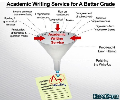Academic Writing Service for A Better Grade | Essay Writing Help | Scoop.it