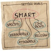 What are SMART Goals and Objectives. Examples of SMART Goals | SMART Objectives | Scoop.it