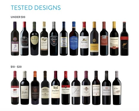 Nielsen Design Audit Series: Wine Category | Vin 2.0 | Scoop.it