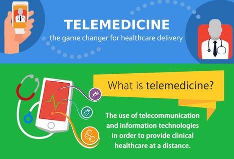 Benefits of telemedicine to counter healthcare challenges | Health Informatics | Scoop.it