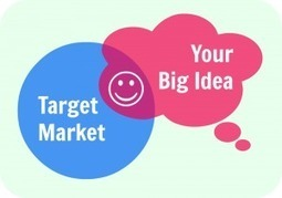 How to Determine If There's a Market for Your Business Idea | Competitive Edge | Scoop.it