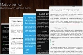 5 Excellent Mac Apps to Enhance Your Writing | Technology in Art And Education | Scoop.it