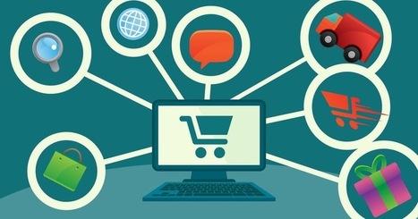 Web Design Company India | Website Design & Development Company | Scoop.it