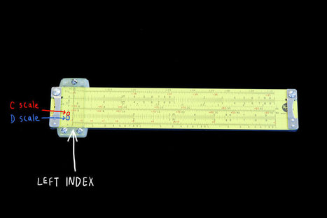 The Slide Rule: A Computing Device That Put A Man On The Moon | Science Reading for ELA | Scoop.it