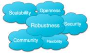 Cloud : console d'administration web et contrôle de charges pour OpenNebula 2.2   LdS Innovation   Scoop.it