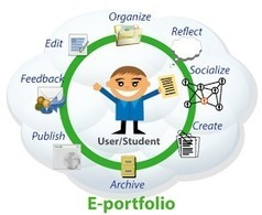 Educational Technology and Mobile Learning: Great ePortfolio Resources for Teachers | Mahara ePortfolio | Scoop.it