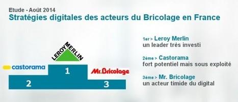 La Factory NPA – [Etude] Stratégies digitales des enseignes de Bricolage en France   Les élèves co-créateurs de leur enseignement : Pour un secondaire 3.0 collaboratif   Scoop.it