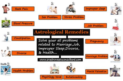 Back Pain Solution at Home by Astrologer,Back pain solution exercise,Astrological Remedies for improper sleep,Improper sleep remedies,remedies for stress,Constipation Problem Solution at Home by Be... | Love Marriage Specialist, Sex Problems, Career Astrology | Scoop.it