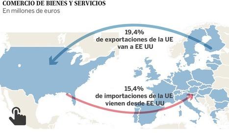 El pacto comercial entre la UE y Estados Unidos hace aguas | La economía en la vida real | Scoop.it