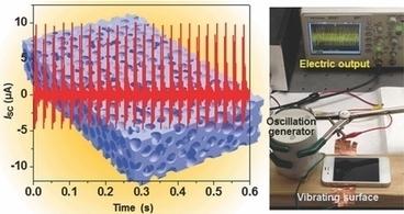 Vibration energy the secret to self-powered electronics | Sciences | Scoop.it
