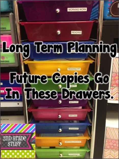 2nd Grade Stuff: Avoid Stacks of Papers - ORGANIZE! | EDCI397 Classroom Climate Plan | Scoop.it